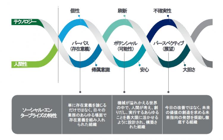 adf-web-magazine-deloitte-global-human-capital-trend-2020