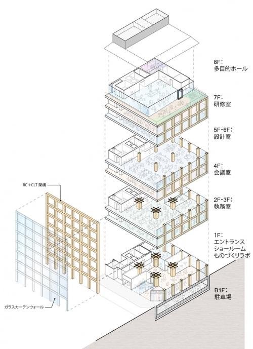 adf-web-magazine-architect-shigeru-ban-nagoya-8
