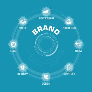 Interbrand インターブランドジャパン - 「ブランディング」の取り組みを評価する日本初のアワード「Japan Branding Awards 2020」の応募募集