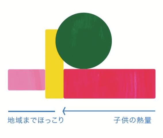 adf-web-magazine-noda-kodomoen-11