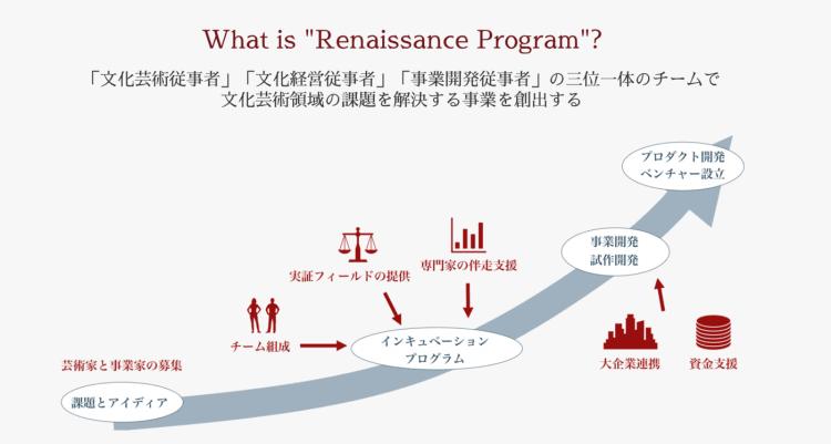 adf-web-magazine-renaissance-program-3