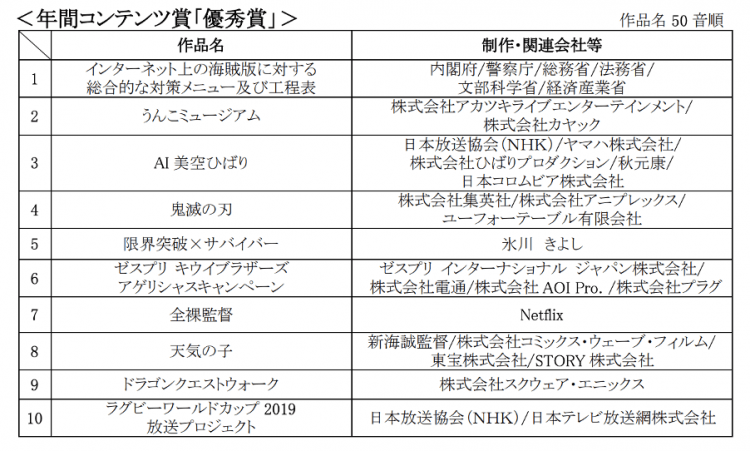 adf-web-magazine-unko-museum-1