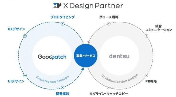 adf-web-magazine-x-design-partner