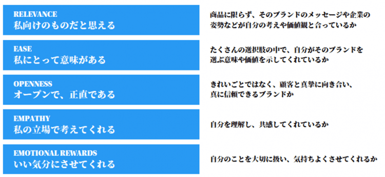 adf-web-magazine-cx-ranking-tm-2020-2