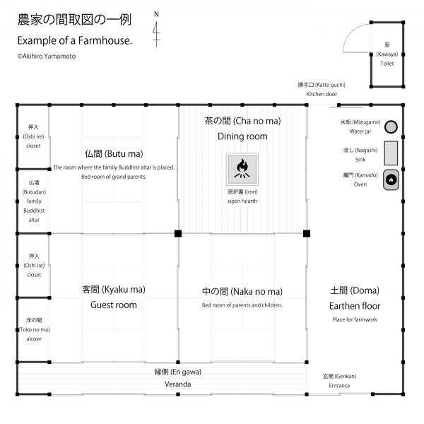 adf-web-magazine-example-of-a-farmhouse