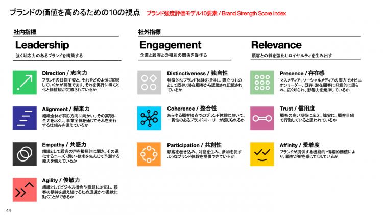 adf-web-magazine-interbrand-best-global-brand-100