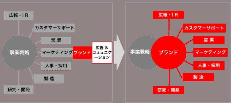 adf-web-magazine-japan-branding-awards-2020-1