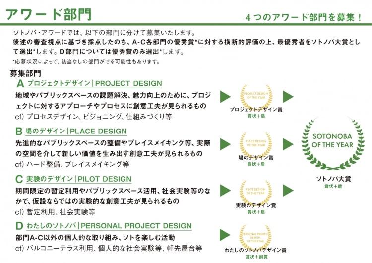 adf-web-magazine-sotonoba-2020-award-2