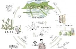 adf-web-magazine-michiku-7