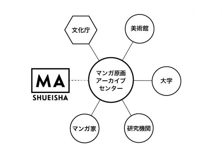 adf-web-magazine-shueisha-manga-art-heritage-3
