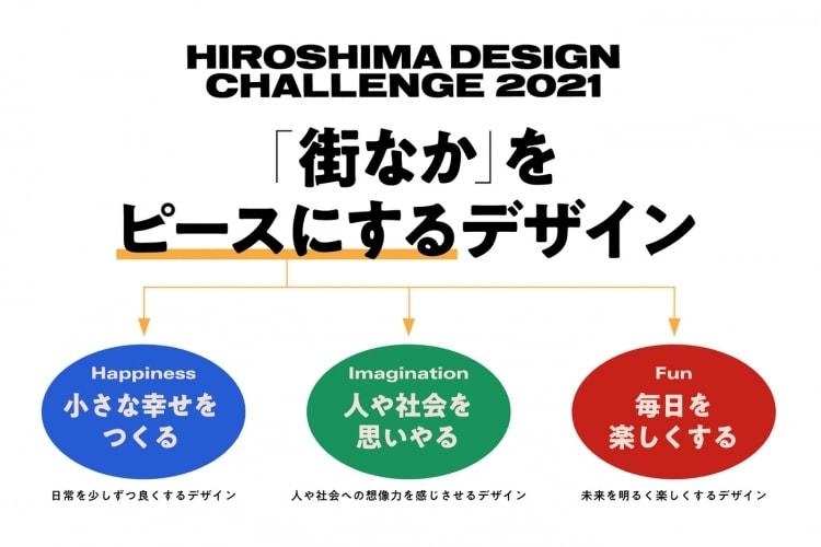 adf-web-magazine-hiroshima-design-challenge-1
