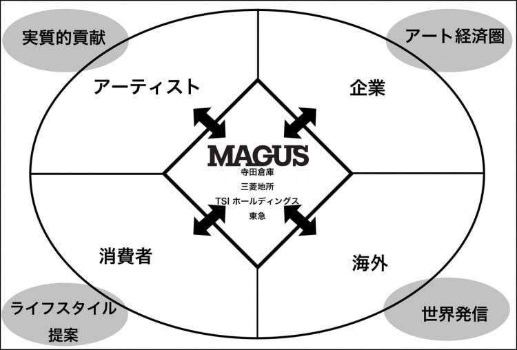 adf-web-magazine-magus-2