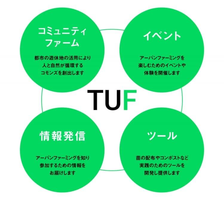 adf-web-magazine-jr-east-tokyo-urban-farming-3