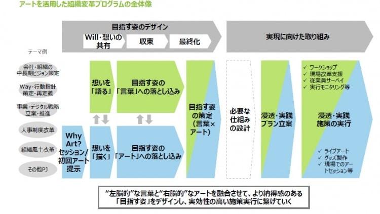 adf-web-magazine-deloitte-tohmatsu-over-alls-3