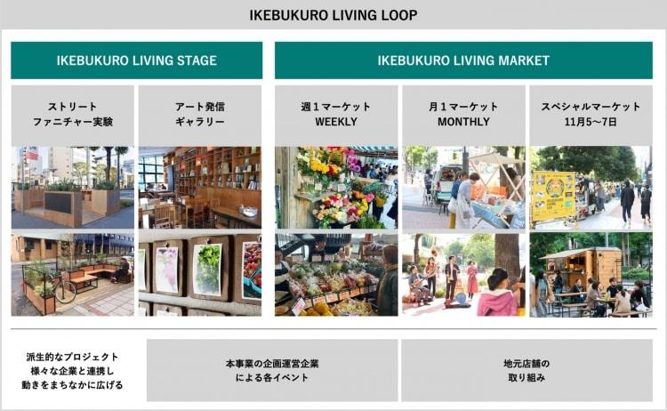 adf-web-magazine-ikebukuro-living-loop-5