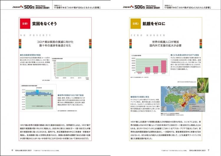 adf-web-magazine-sdgs-white-paper-2020-2021-2.jpg