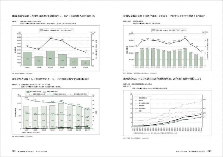adf-web-magazine-sdgs-white-paper-2020-2021-5.jpg