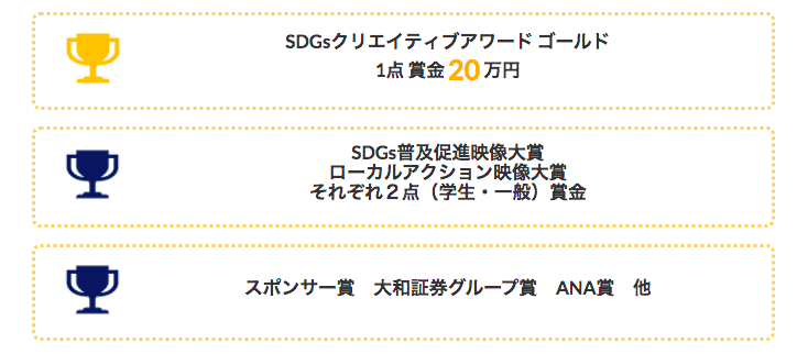 adf-web-magazine-sdgs-creative-award-2