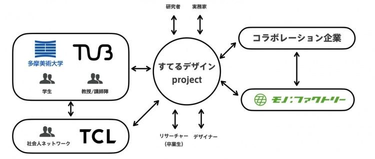adf-web-magazine-tamabi-disposal-for-design-4