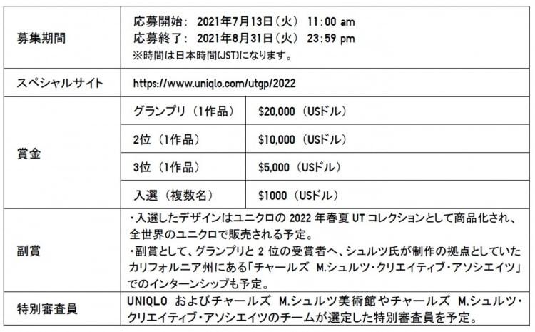 adf-web-magazine-uniqlo-ut-grand-prix-2022-peanuts-2.jpg