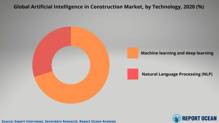 adf-web-magazine-global-ai-construction-market