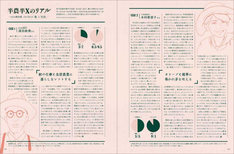 adf-web-magazine-soil-mag-3