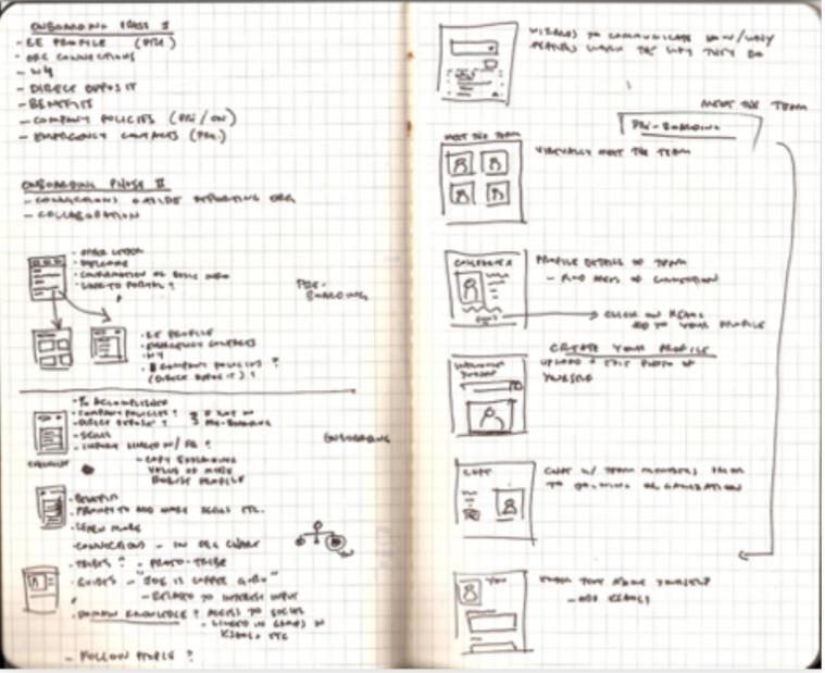 adfwebmagzine_design flow